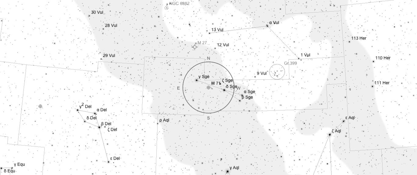 Aufsuchkarte für M71. Die Karte deckt einen Berich von etwa 40° x 17° ab. Der eingezeichnete Kreis im Zentrum hat einen Durchmesser von 5°. Es sind Sterne bis zu einer Grenzgröße von +9,0 mag eingezeichnet.
